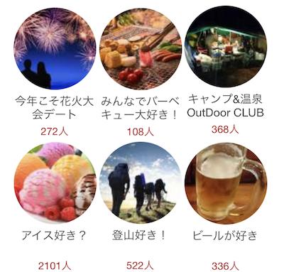 マリッシュ_グループ